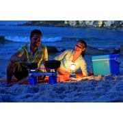 Camping Lanterns & Headlamps